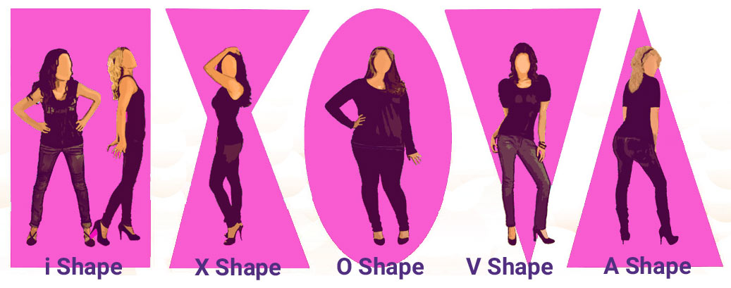 Calculate your body shape